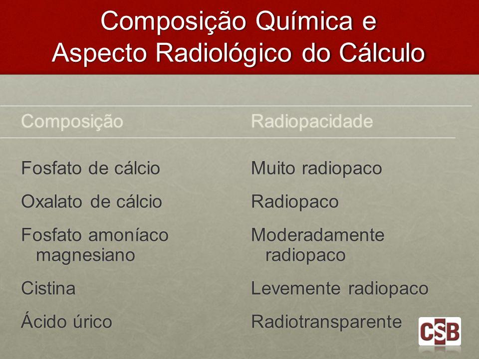 Composição Química e Aspecto Radiológico do Cálculo ComposiçãoRadiopacidade Fosfato de cálcioMuito radiopaco Oxalato de cálcioRadiopaco Fosfato amonía
