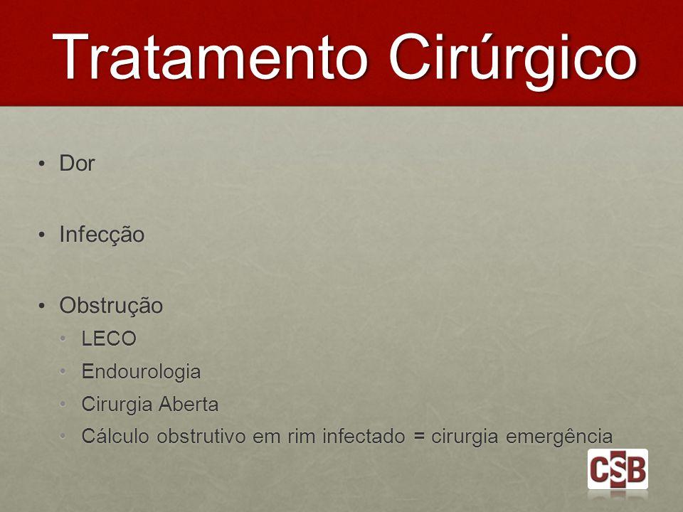 Tratamento Cirúrgico Dor Dor Infecção Infecção Obstrução Obstrução LECO LECO Endourologia Endourologia Cirurgia Aberta Cirurgia Aberta Cálculo obstrut
