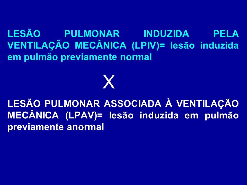 LESÃO PULMONAR INDUZIDA PELA VENTILAÇÃO MECÂNICA (LPIV)= lesão induzida em pulmão previamente normal LESÃO PULMONAR ASSOCIADA À VENTILAÇÃO MECÂNICA (L