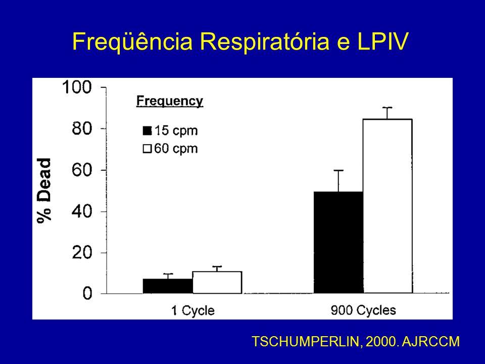 TSCHUMPERLIN, 2000. AJRCCM Freqüência Respiratória e LPIV