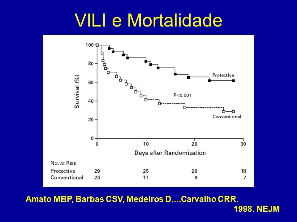 VILI e Mortalidade Amato MBP, Barbas CSV, Medeiros D....Carvalho CRR. 1998. NEJM