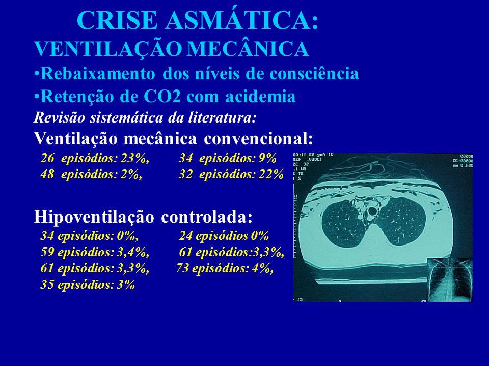 CRISE ASMÁTICA: VENTILAÇÃO MECÂNICA Rebaixamento dos níveis de consciência Retenção de CO2 com acidemia Revisão sistemática da literatura: Ventilação