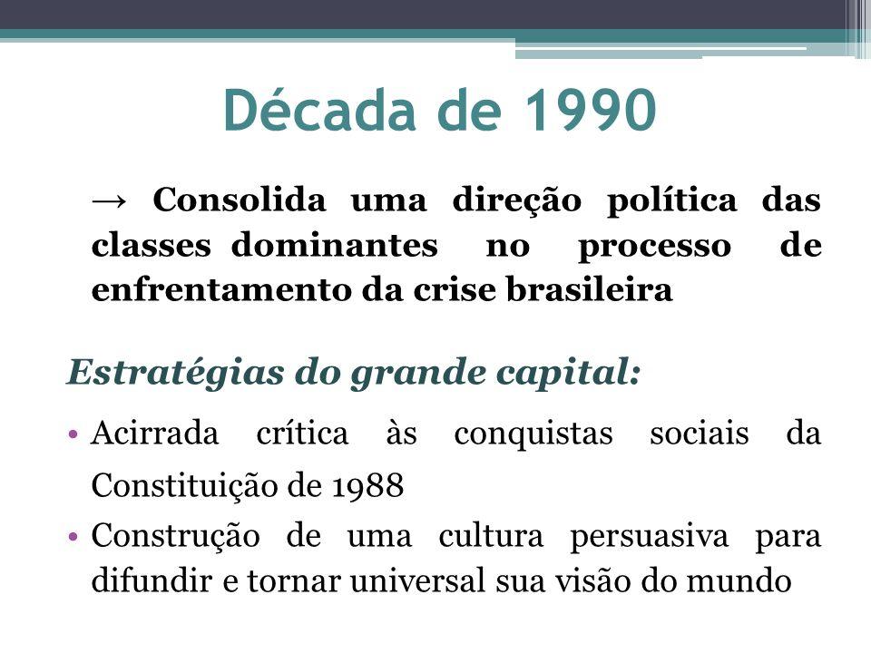 Década de 1990 → Consolida uma direção política das classes dominantes no processo de enfrentamento da crise brasileira Estratégias do grande capital: