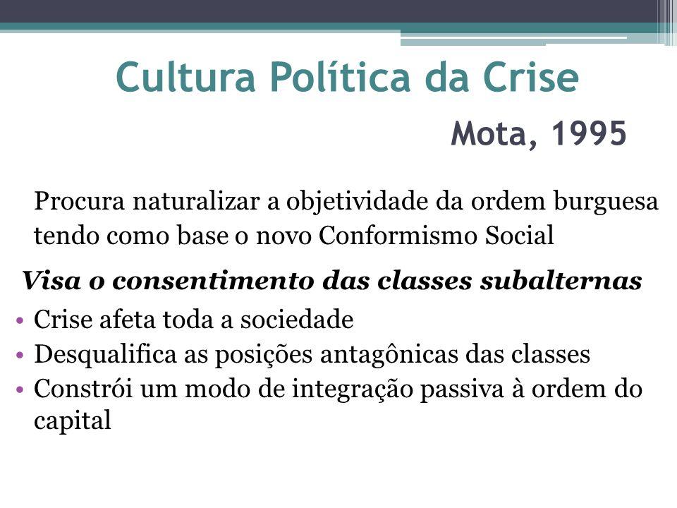 Cultura Política da Crise Mota, 1995 Procura naturalizar a objetividade da ordem burguesa tendo como base o novo Conformismo Social Visa o consentimen