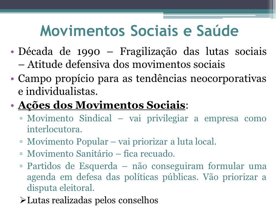 Movimentos Sociais e Saúde Década de 1990 – Fragilização das lutas sociais – Atitude defensiva dos movimentos sociais Campo propício para as tendência