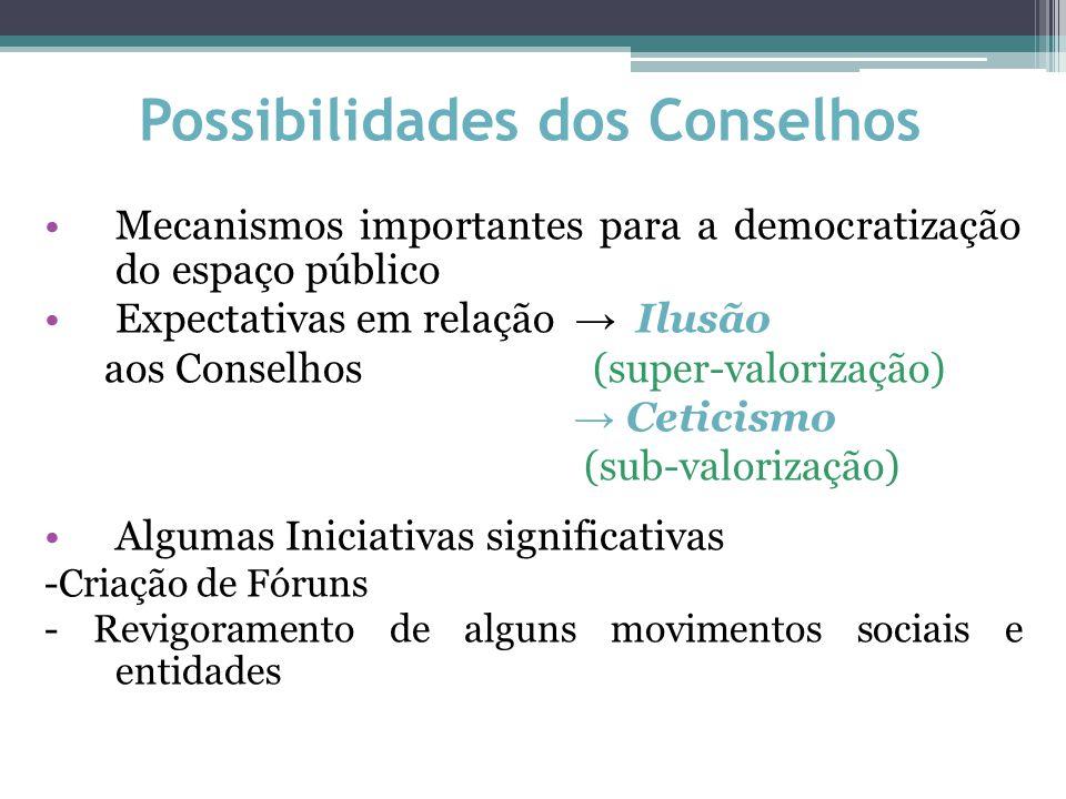 Possibilidades dos Conselhos Mecanismos importantes para a democratização do espaço público Expectativas em relação → Ilusão aos Conselhos (super-valo