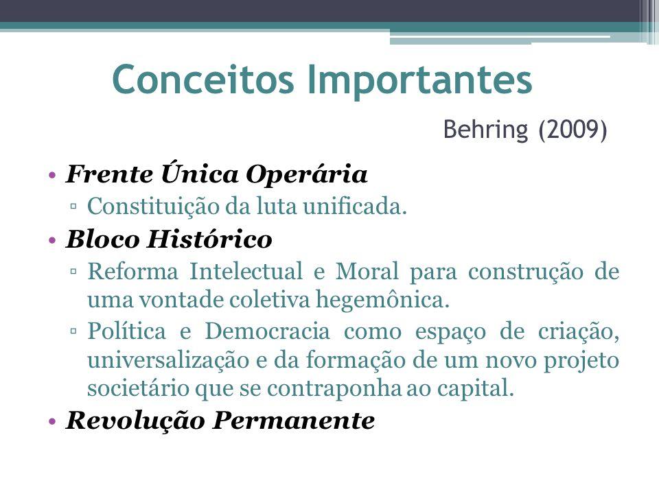 Conceitos Importantes Behring (2009) Frente Única Operária ▫Constituição da luta unificada. Bloco Histórico ▫Reforma Intelectual e Moral para construç