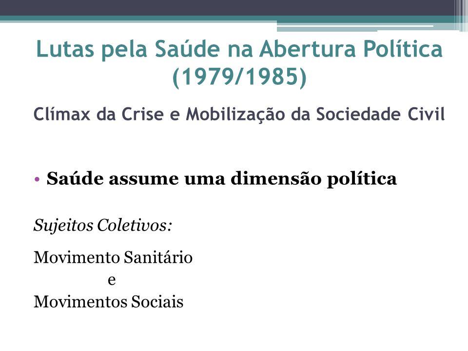 Lutas pela Saúde na Abertura Política (1979/1985) Clímax da Crise e Mobilização da Sociedade Civil Saúde assume uma dimensão política Sujeitos Coletiv