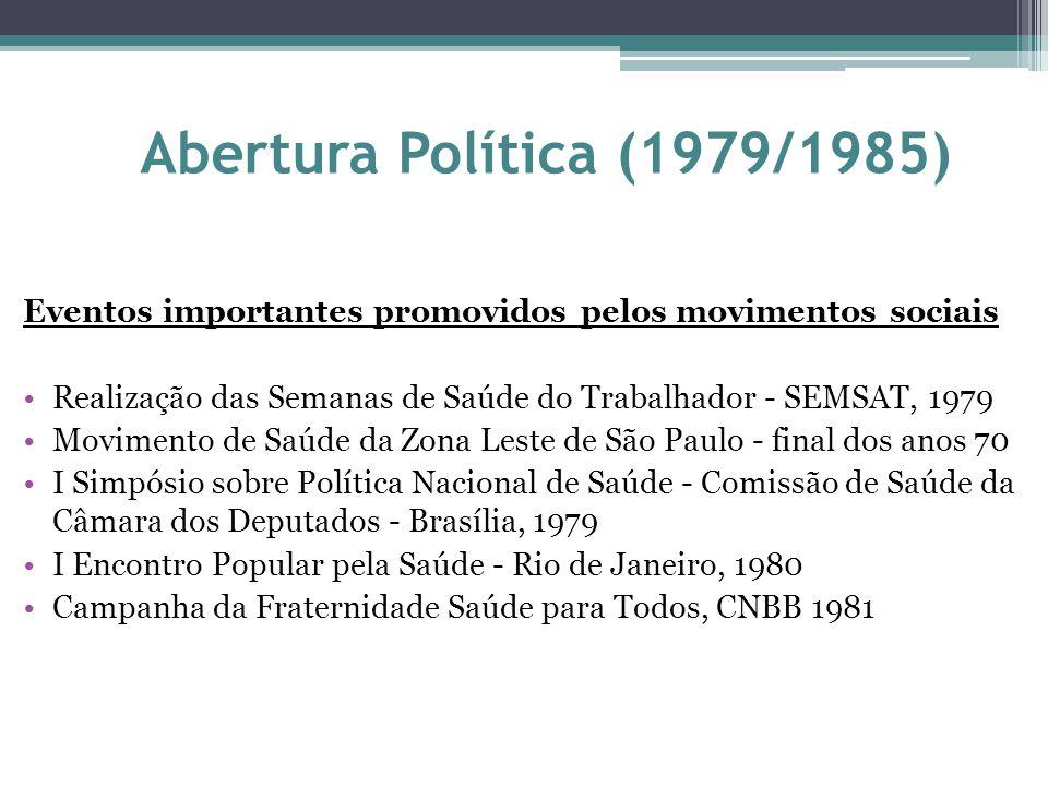 Eventos importantes promovidos pelos movimentos sociais Realização das Semanas de Saúde do Trabalhador - SEMSAT, 1979 Movimento de Saúde da Zona Leste