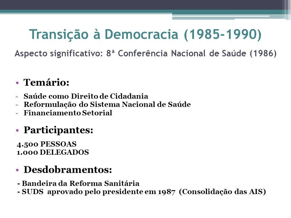 Transição à Democracia (1985-1990) Aspecto significativo: 8ª Conferência Nacional de Saúde (1986) Temário: -Saúde como Direito de Cidadania -Reformula