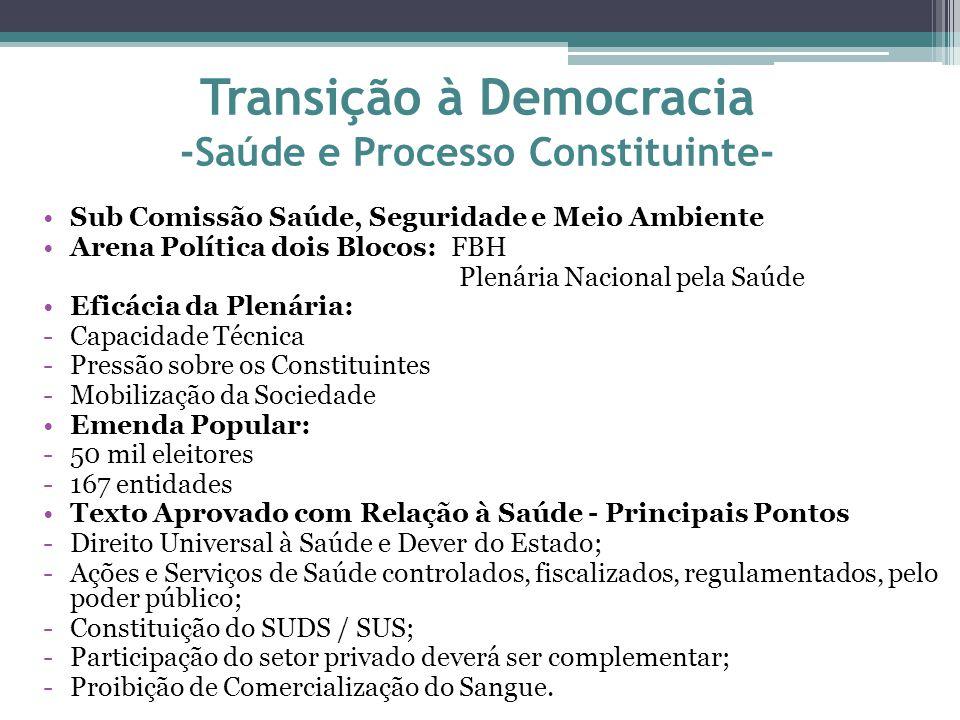Transição à Democracia -Saúde e Processo Constituinte- Sub Comissão Saúde, Seguridade e Meio Ambiente Arena Política dois Blocos: FBH Plenária Naciona