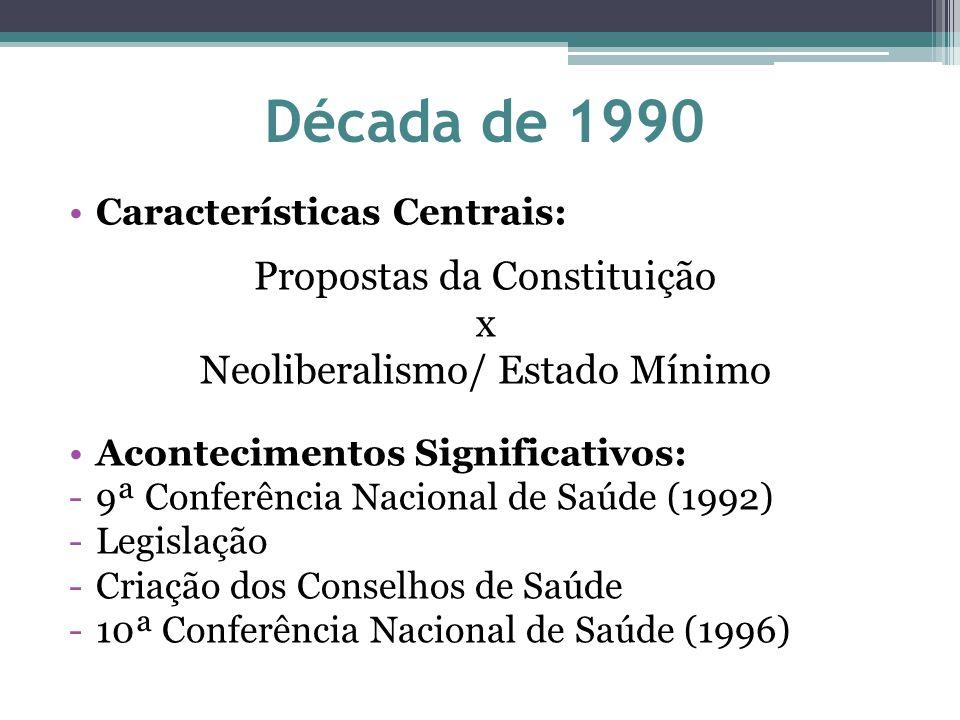 Década de 1990 Características Centrais: Propostas da Constituição x Neoliberalismo/ Estado Mínimo Acontecimentos Significativos: -9ª Conferência Naci
