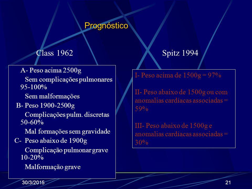 30/3/201521 A- Peso acima 2500g Sem complicações pulmonares 95-100% Sem malformações B- Peso 1900-2500g Complicações pulm. discretas 50-60% Mal formaç