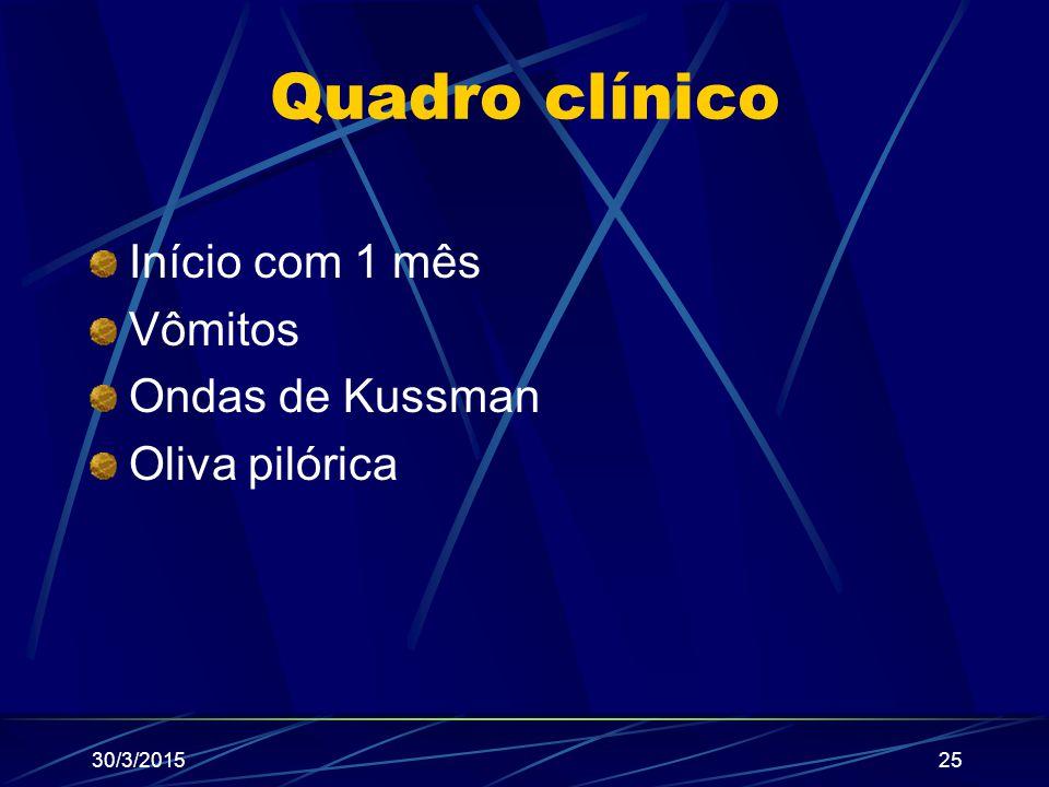 Quadro clínico Início com 1 mês Vômitos Ondas de Kussman Oliva pilórica 30/3/201525
