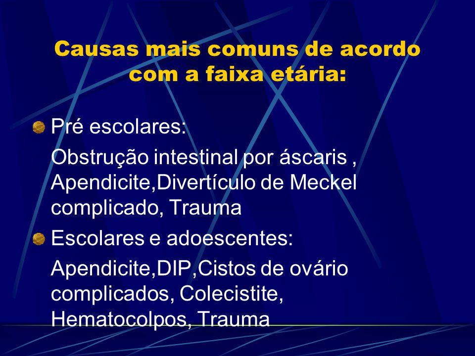 Causas mais comuns de acordo com a faixa etária: Pré escolares: Obstrução intestinal por áscaris, Apendicite,Divertículo de Meckel complicado, Trauma