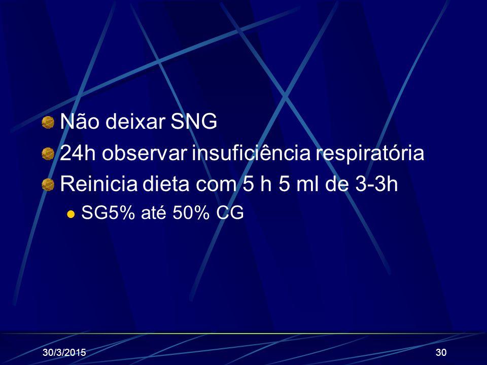 30/3/201530 Não deixar SNG 24h observar insuficiência respiratória Reinicia dieta com 5 h 5 ml de 3-3h SG5% até 50% CG
