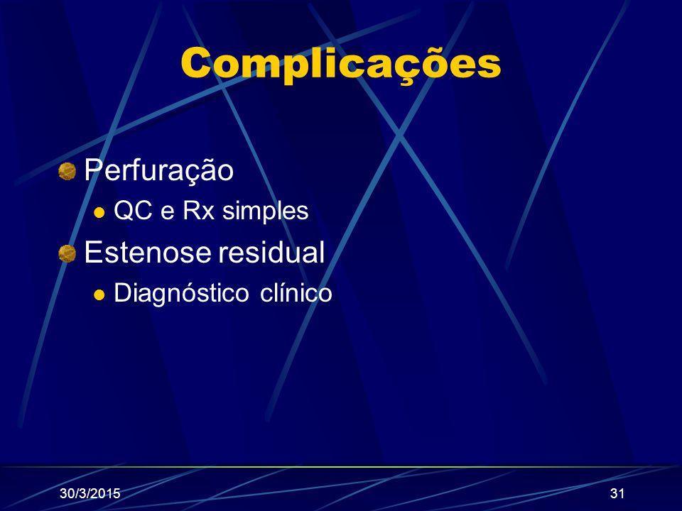 Complicações Perfuração QC e Rx simples Estenose residual Diagnóstico clínico 30/3/201531