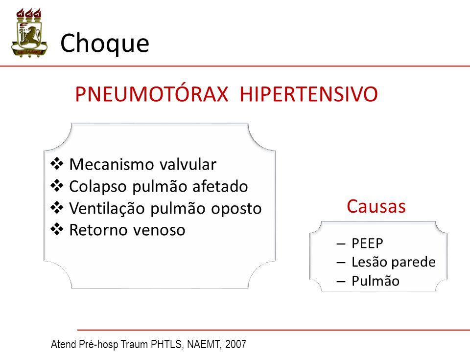– PEEP – Lesão parede – Pulmão PNEUMOTÓRAX HIPERTENSIVO  Mecanismo valvular  Colapso pulmão afetado  Ventilação pulmão oposto  Retorno venoso Caus