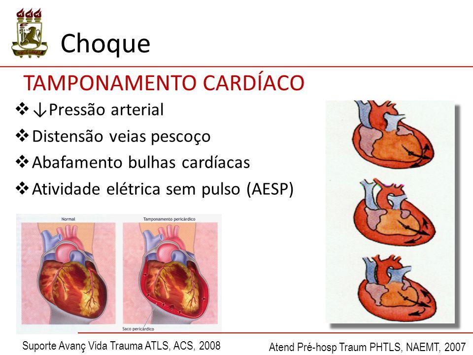  ↓Pressão arterial  Distensão veias pescoço  Abafamento bulhas cardíacas  Atividade elétrica sem pulso (AESP) TAMPONAMENTO CARDÍACO Atend Pré-hosp Traum PHTLS, NAEMT, 2007 Choque Suporte Avanç Vida Trauma ATLS, ACS, 2008