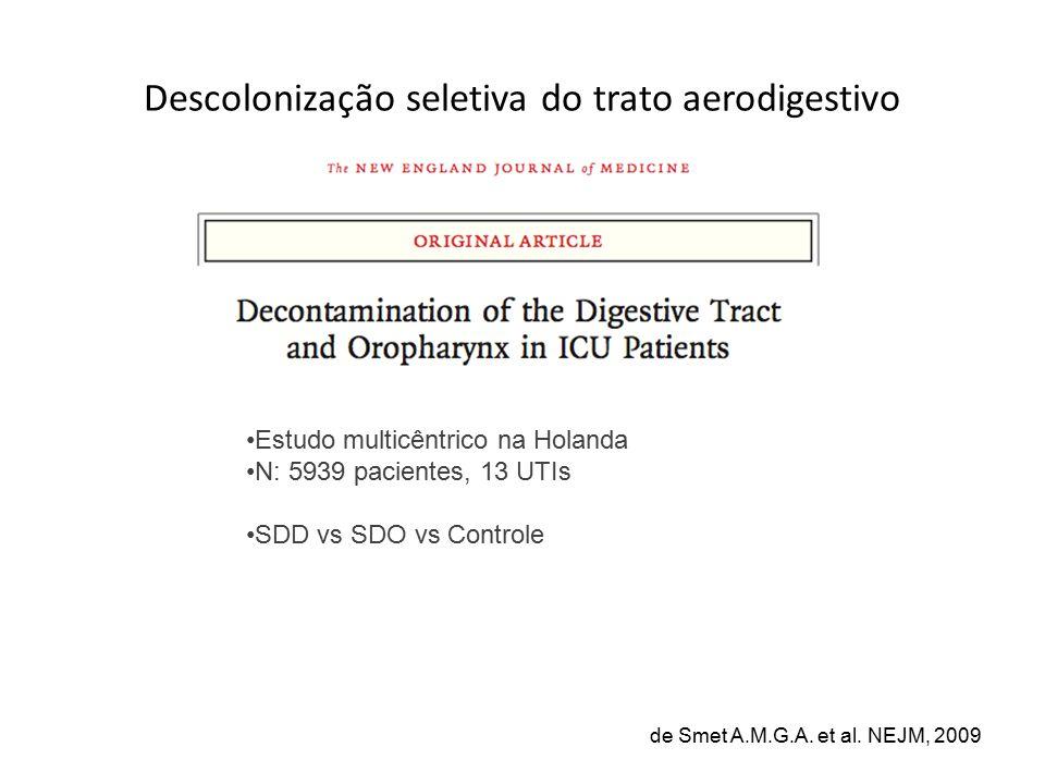 Descolonização seletiva do trato aerodigestivo Estudo multicêntrico na Holanda N: 5939 pacientes, 13 UTIs SDD vs SDO vs Controle de Smet A.M.G.A.
