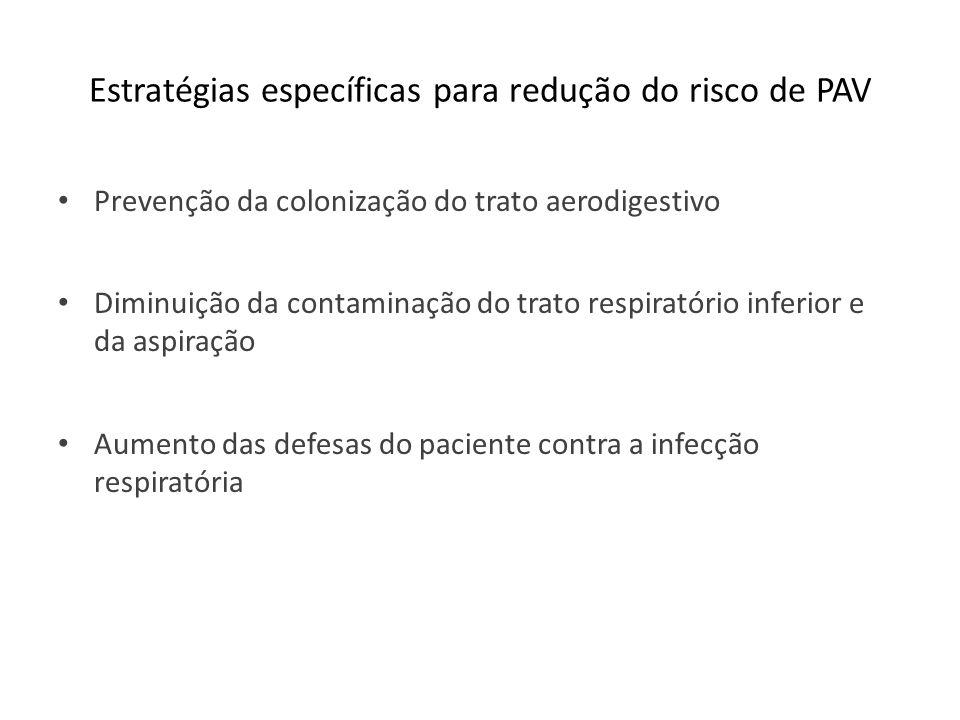 Estratégias específicas para redução do risco de PAV Prevenção da colonização do trato aerodigestivo Diminuição da contaminação do trato respiratório inferior e da aspiração Aumento das defesas do paciente contra a infecção respiratória