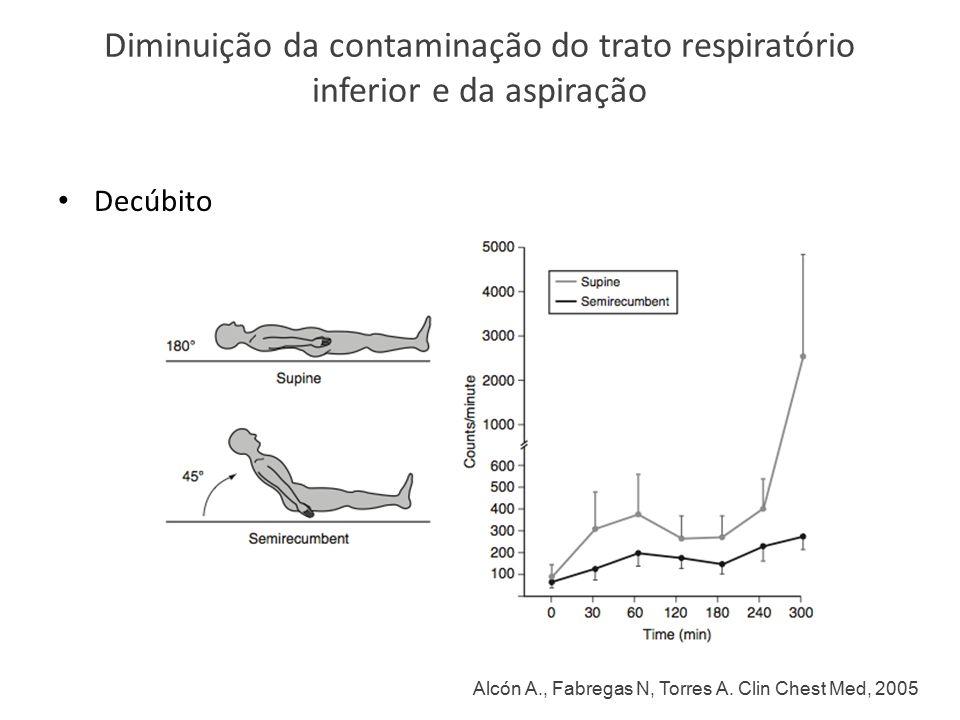 Diminuição da contaminação do trato respiratório inferior e da aspiração Decúbito Alcón A., Fabregas N, Torres A.