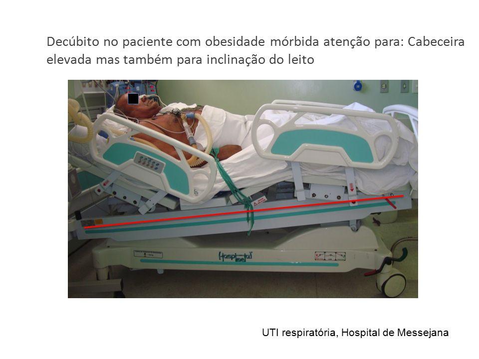 Decúbito no paciente com obesidade mórbida atenção para: Cabeceira elevada mas também para inclinação do leito UTI respiratória, Hospital de Messejana