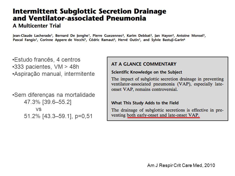 Am J Respir Crit Care Med, 2010 Estudo francês, 4 centros 333 pacientes, VM > 48h Aspiração manual, intermitente Sem diferenças na mortalidade 47.3% [39.6–55.2] vs 51.2% [43.3–59.1], p=0,51