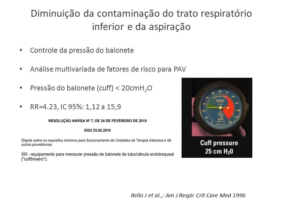 Diminuição da contaminação do trato respiratório inferior e da aspiração Controle da pressão do balonete Análise multivariada de fatores de risco para PAV Pressão do balonete (cuff) < 20cmH 2 O RR=4.23, IC 95%: 1,12 a 15,9 Rello J et al.,: Am J Respir Crit Care Med 1996