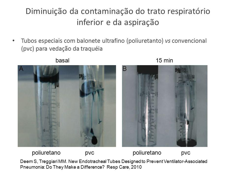 Diminuição da contaminação do trato respiratório inferior e da aspiração Tubos especiais com balonete ultrafino (poliuretanto) vs convencional (pvc) para vedação da traquéia poliuretanopvc basal poliuretanopvc 15 min Deem S, Treggiari MM.