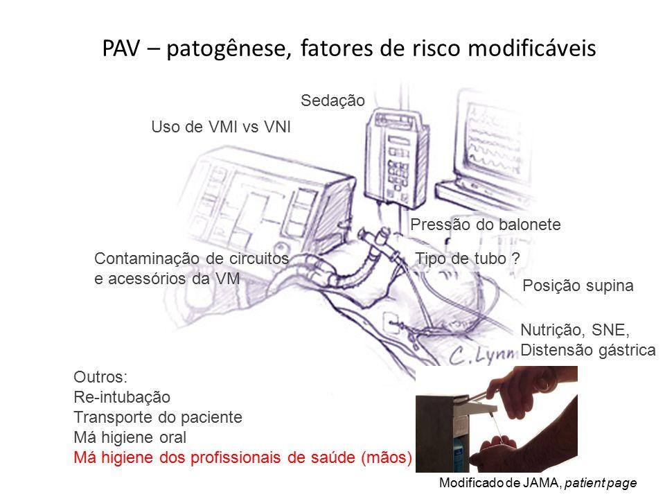 PAV – patogênese, fatores de risco modificáveis Modificado de JAMA, patient page Posição supina Sedação Pressão do balonete Contaminação de circuitos e acessórios da VM Nutrição, SNE, Distensão gástrica Tipo de tubo .