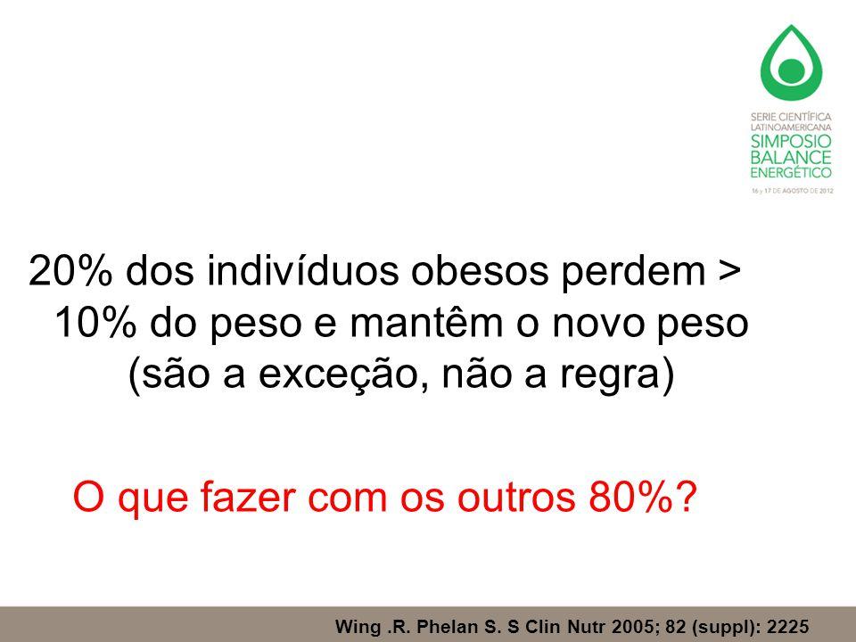 20% dos indivíduos obesos perdem > 10% do peso e mantêm o novo peso (são a exceção, não a regra) O que fazer com os outros 80%? Wing.R. Phelan S. S Cl