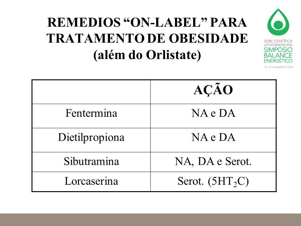 """REMEDIOS """"ON-LABEL"""" PARA TRATAMENTO DE OBESIDADE (além do Orlistate) AÇÃO FenterminaNA e DA DietilpropionaNA e DA SibutraminaNA, DA e Serot. Lorcaseri"""