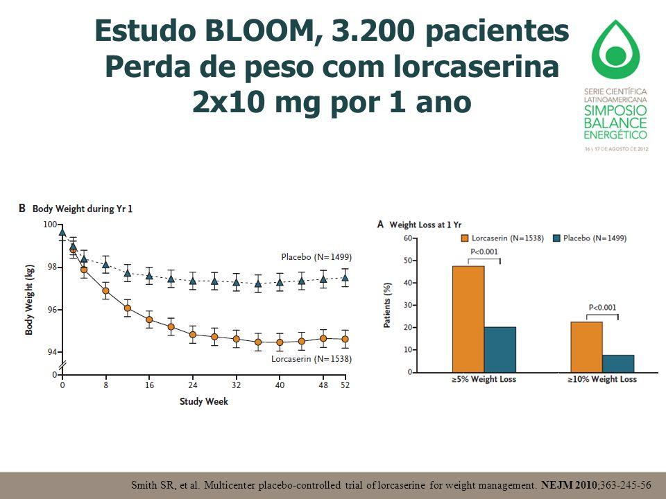 Estudo BLOOM, 3.200 pacientes Perda de peso com lorcaserina 2x10 mg por 1 ano Smith SR, et al. Multicenter placebo-controlled trial of lorcaserine for