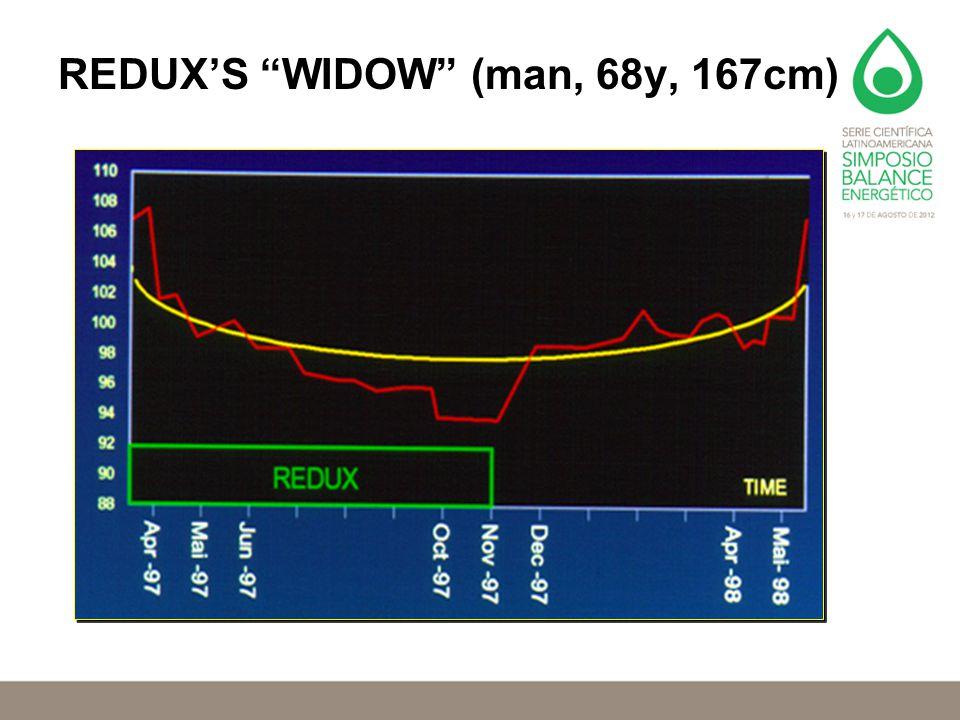 "REDUX'S ""WIDOW"" (man, 68y, 167cm)"