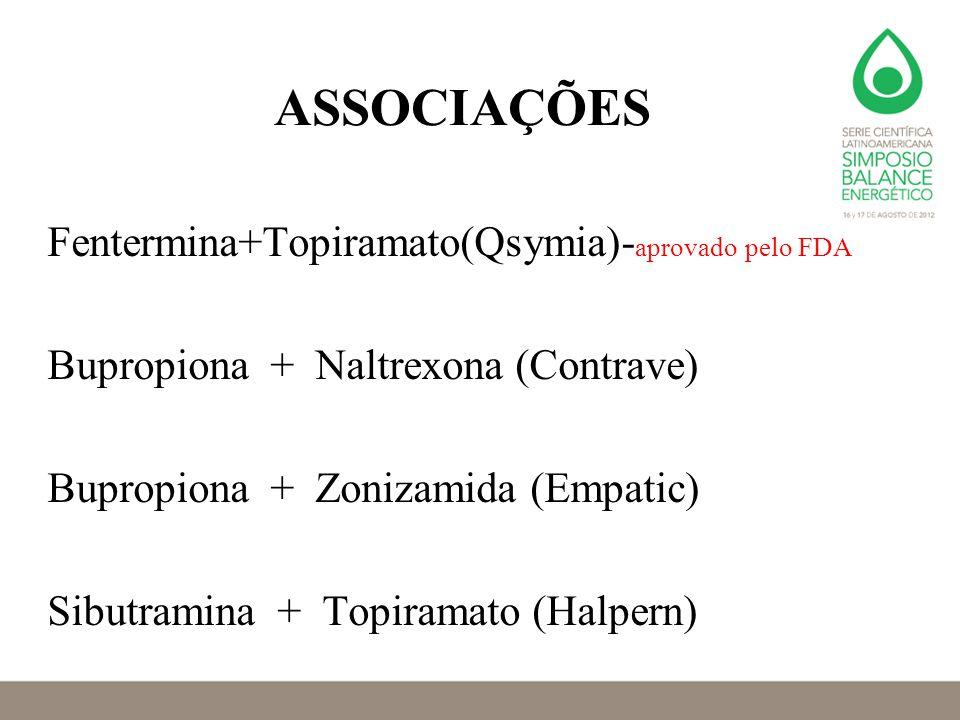 ASSOCIAÇÕES Fentermina+Topiramato(Qsymia)- aprovado pelo FDA Bupropiona + Naltrexona (Contrave) Bupropiona + Zonizamida (Empatic) Sibutramina + Topira