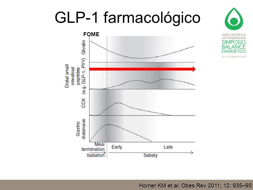GLP-1 farmacológico Horner KM et al. Obes Rev 2011; 12: 935–951 FOME