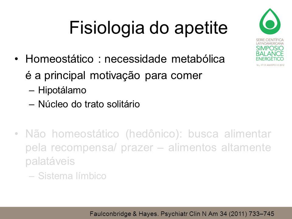 Fisiologia do apetite Homeostático : necessidade metabólica é a principal motivação para comer –Hipotálamo –Núcleo do trato solitário Não homeostático