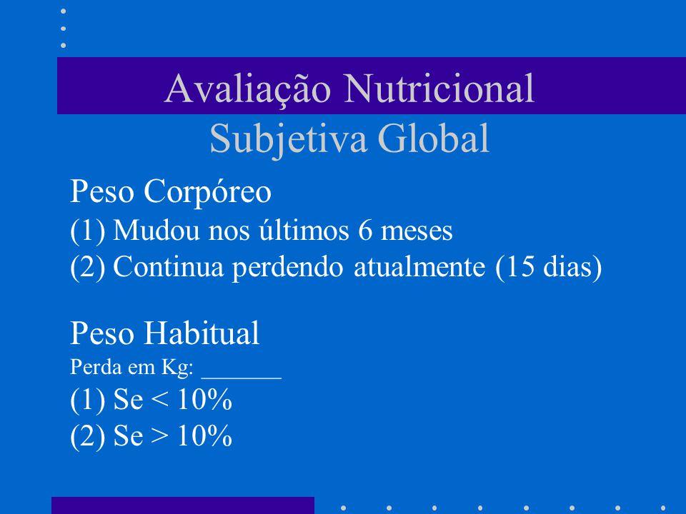 Avaliação Nutricional Subjetiva Global Peso Corpóreo (1) Mudou nos últimos 6 meses (2) Continua perdendo atualmente (15 dias) Peso Habitual Perda em K