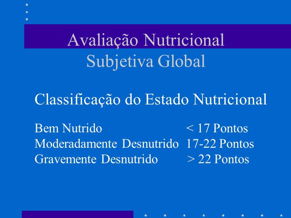 Avaliação Nutricional Subjetiva Global Classificação do Estado Nutricional Bem Nutrido < 17 Pontos Moderadamente Desnutrido 17-22 Pontos Gravemente De