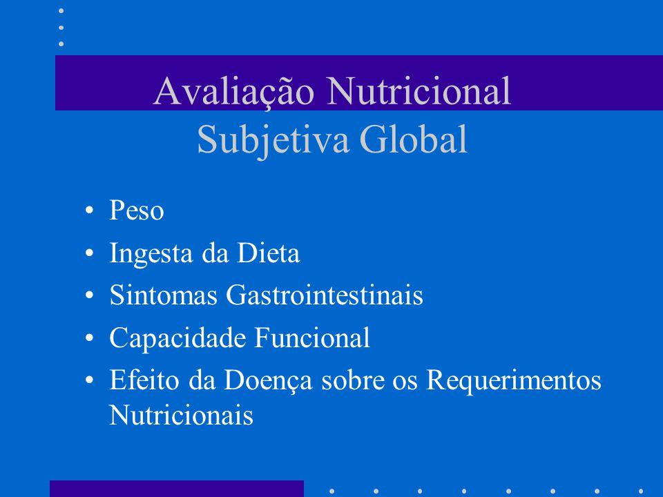 Avaliação Nutricional Subjetiva Global Peso Ingesta da Dieta Sintomas Gastrointestinais Capacidade Funcional Efeito da Doença sobre os Requerimentos N