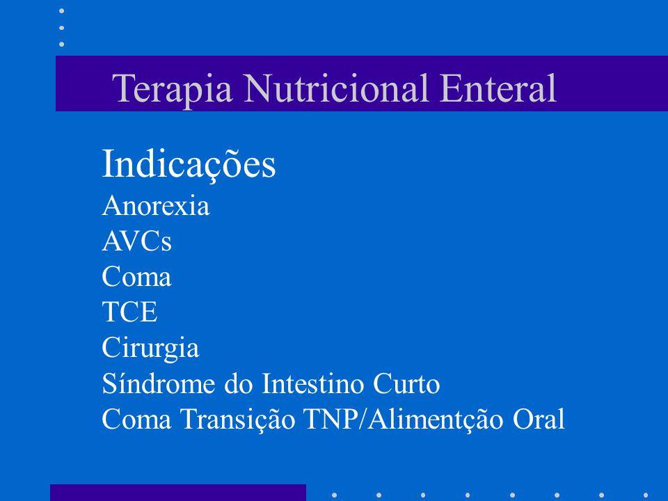 Terapia Nutricional Enteral Indicações Anorexia AVCs Coma TCE Cirurgia Síndrome do Intestino Curto Coma Transição TNP/Alimentção Oral