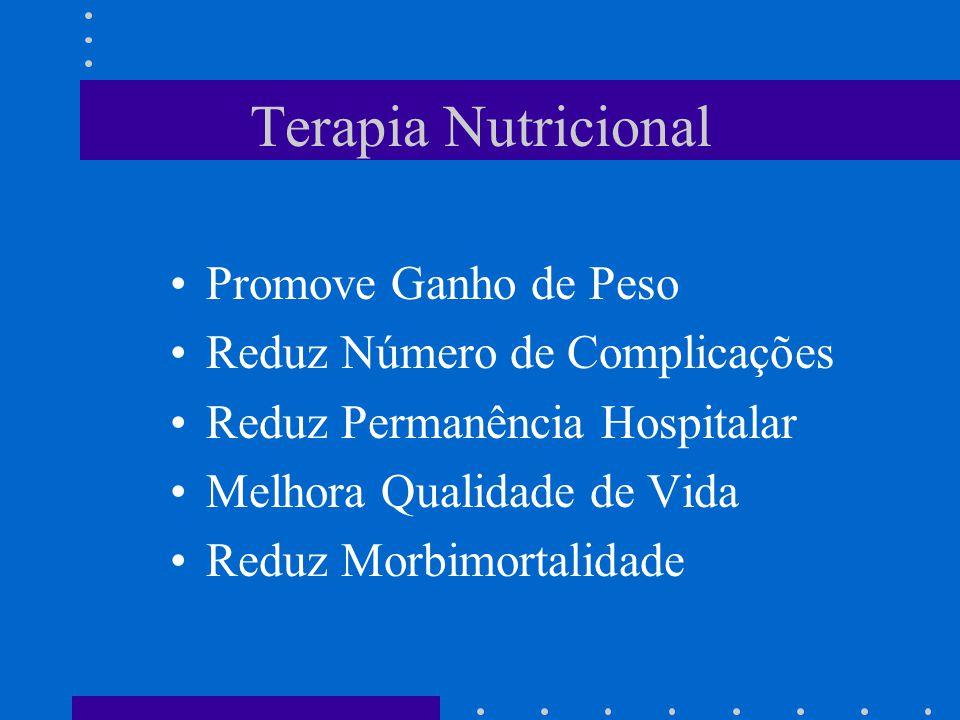 Terapia Nutricional Promove Ganho de Peso Reduz Número de Complicações Reduz Permanência Hospitalar Melhora Qualidade de Vida Reduz Morbimortalidade
