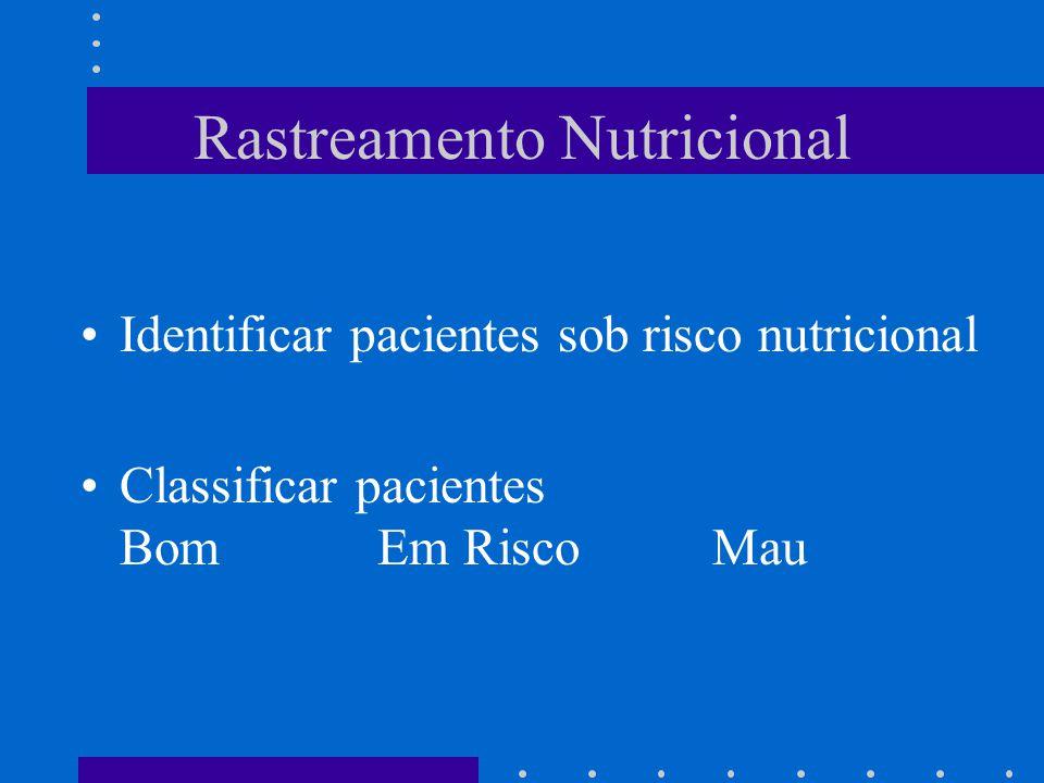Rastreamento Nutricional Identificar pacientes sob risco nutricional Classificar pacientes Bom Em Risco Mau