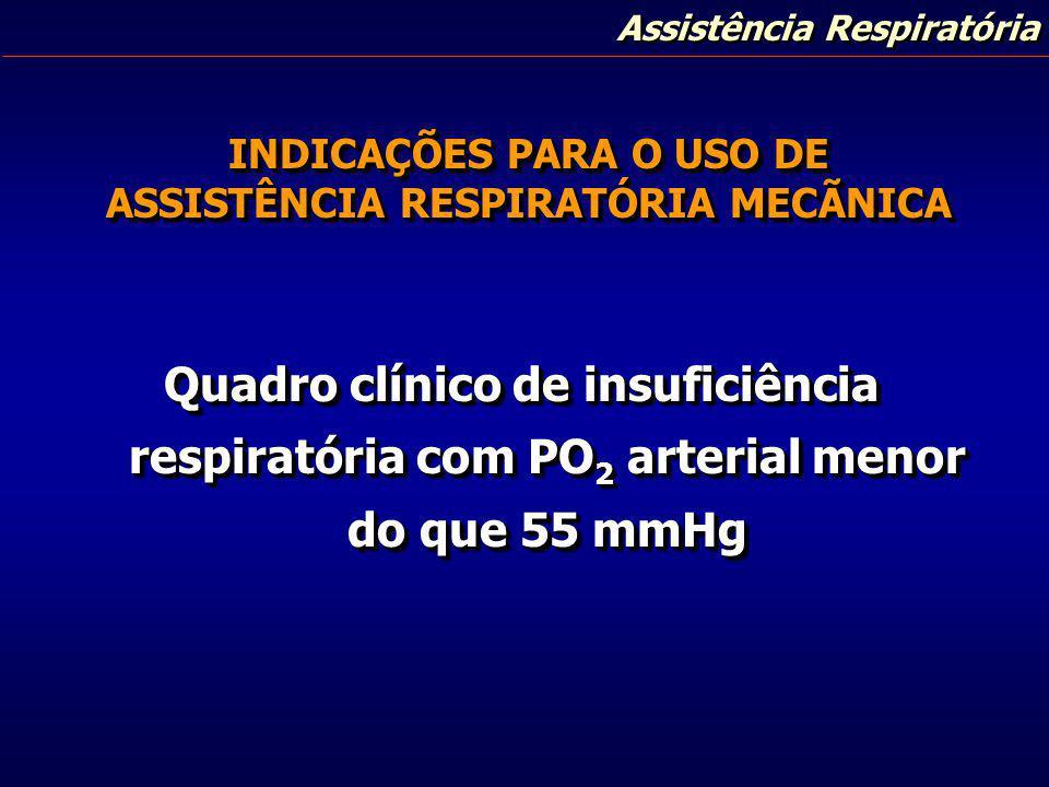 Assistência Respiratória INDICAÇÕES PARA O USO DE ASSISTÊNCIA RESPIRATÓRIA MECÃNICA Quadro clínico de insuficiência respiratória com PO 2 arterial men