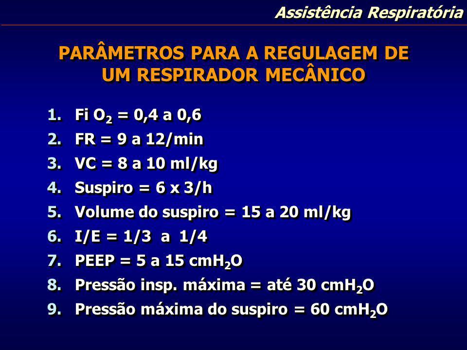 Assistência Respiratória PARÂMETROS PARA A REGULAGEM DE UM RESPIRADOR MECÂNICO 1. Fi O 2 = 0,4 a 0,6 2. FR = 9 a 12/min 3. VC = 8 a 10 ml/kg 4. Suspir