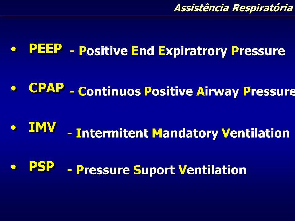 PEEP PEEP CPAP CPAP IMV IMV PSP PSP PEEP PEEP CPAP CPAP IMV IMV PSP PSP - Positive End Expiratrory Pressure - Continuos Positive Airway Pressure - Int