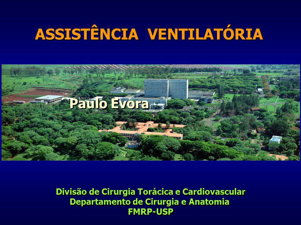 Assistência Respiratória PRINCÍPIOS GERAIS 1.Assegurar as vias aéreas desobstruídas 2.