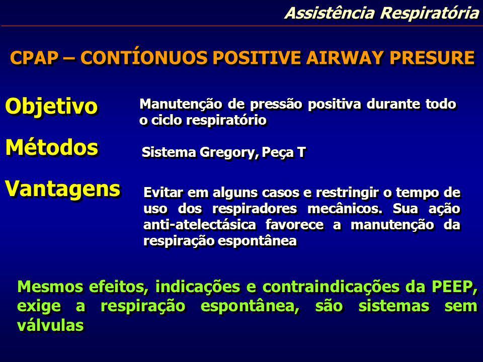 CPAP – CONTÍONUOS POSITIVE AIRWAY PRESURE ObjetivoMétodosVantagensObjetivoMétodosVantagens Manutenção de pressão positiva durante todo o ciclo respira