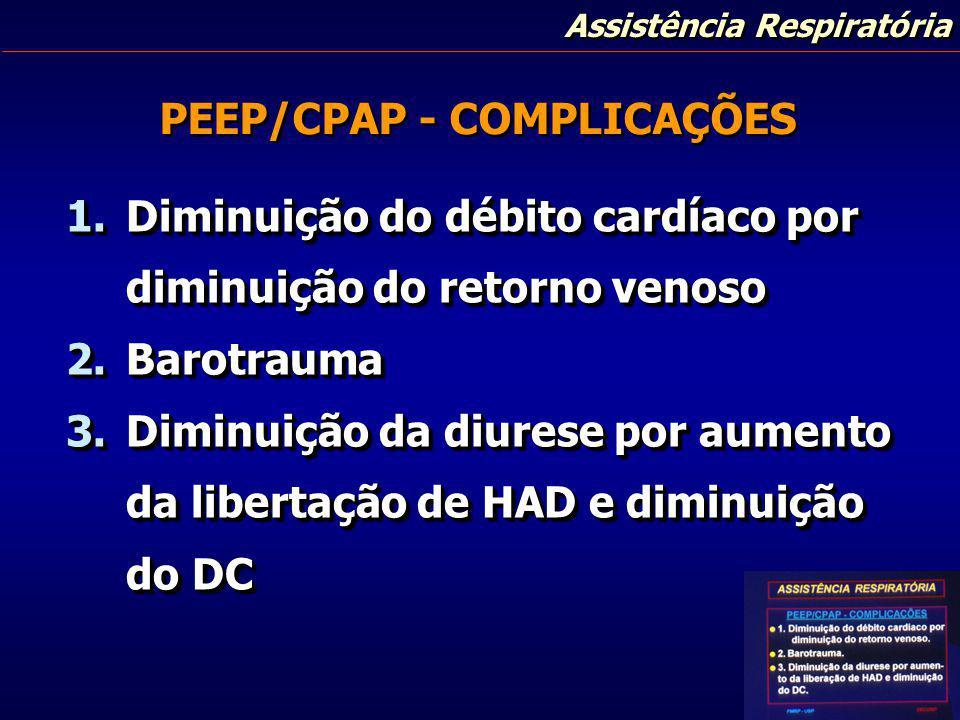 Assistência Respiratória PEEP/CPAP - COMPLICAÇÕES 1.Diminuição do débito cardíaco por diminuição do retorno venoso 2.Barotrauma 3.Diminuição da diures